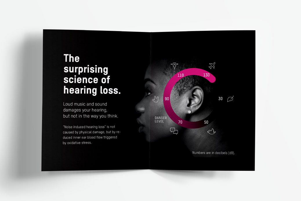 soundbites brochure spread design