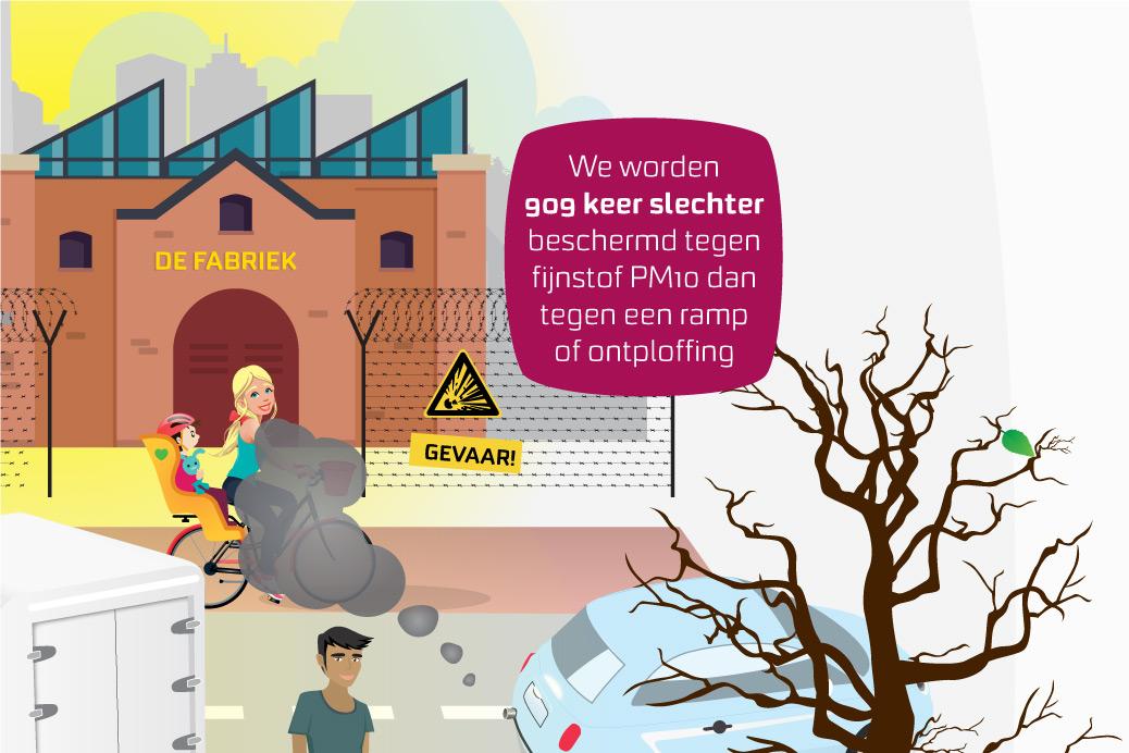 milieudefensie infographic uitstoot illustratie ontwerp detail